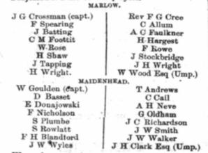 From the Archives: Maidenhead Cricket Club Committee gives blessing for first ever Foot-ball match at York Road site